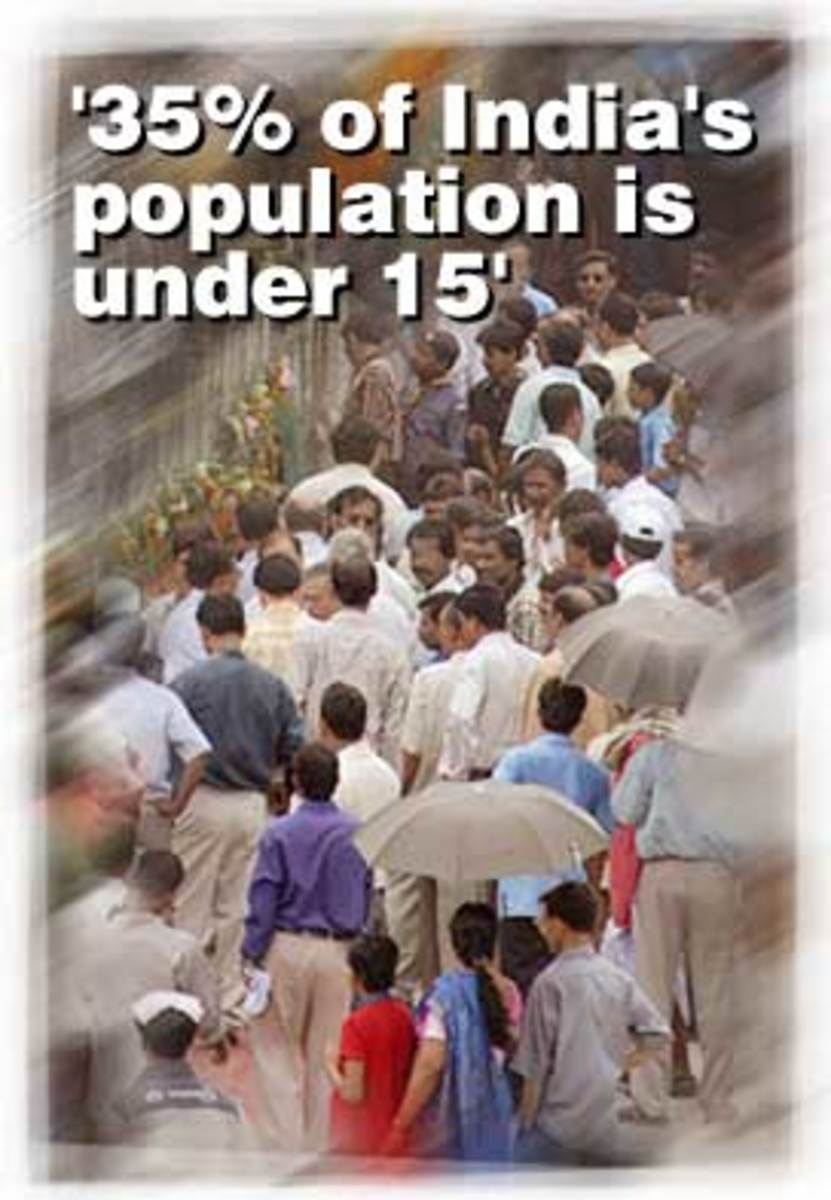 Population Myths -India China USA Europe Japan