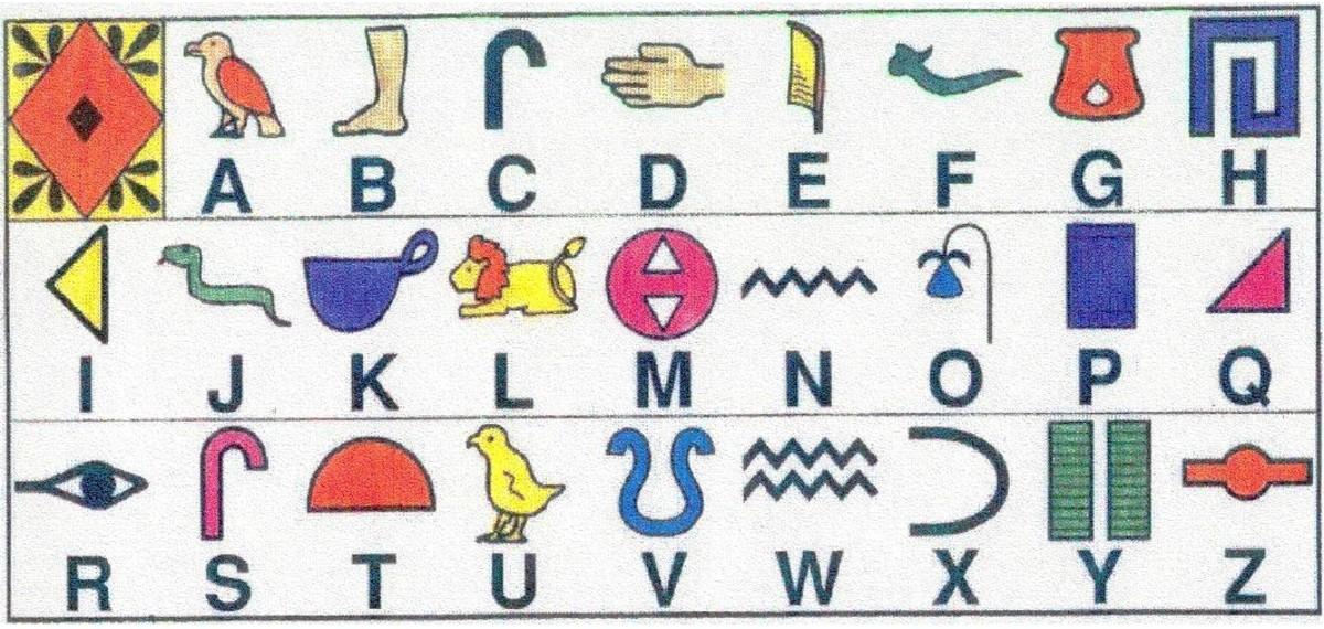 Egypt - Hieroglyphics: First Alphabet