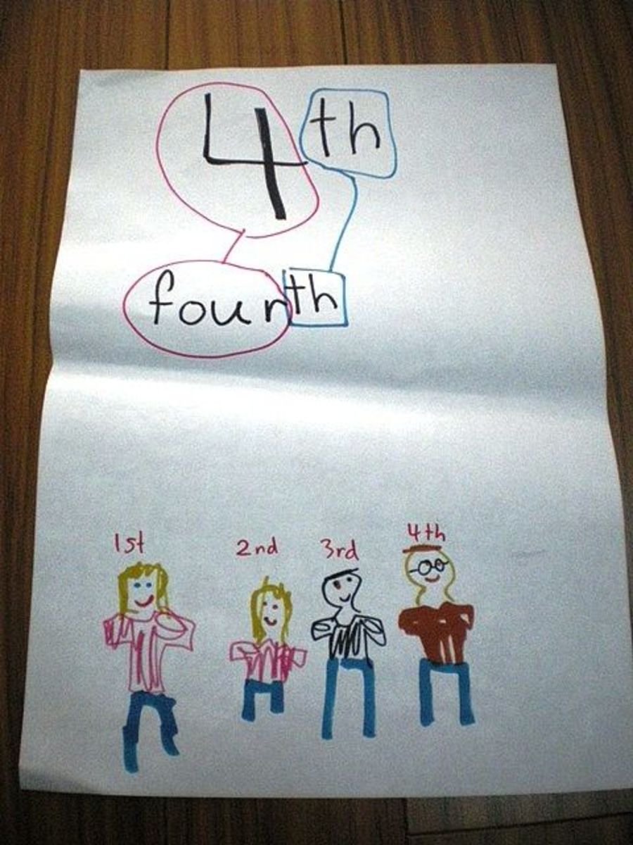 More spelling art: How to spell fourth (vs. forth). Four is inside fourth.