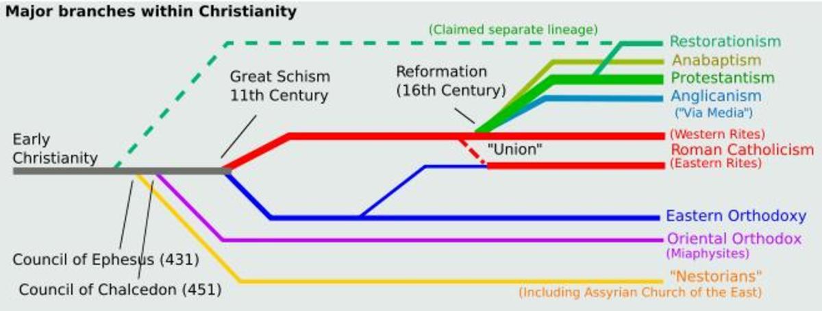 History's Most Amusing Blasphemies