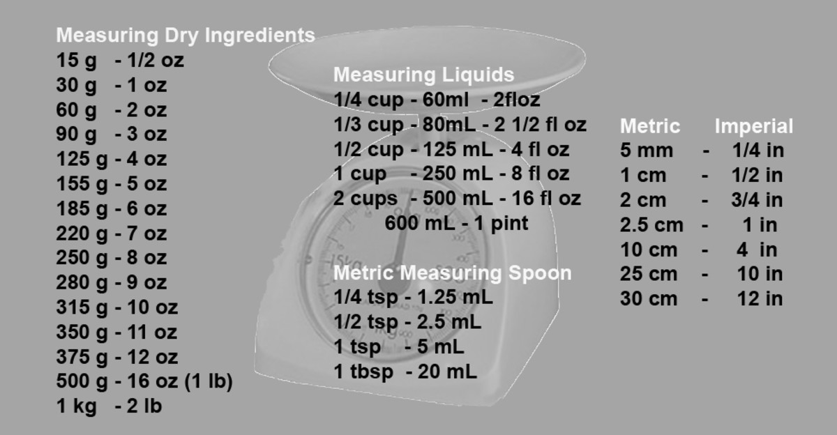Quick conversion table for dry ingredients, liquid and lenght