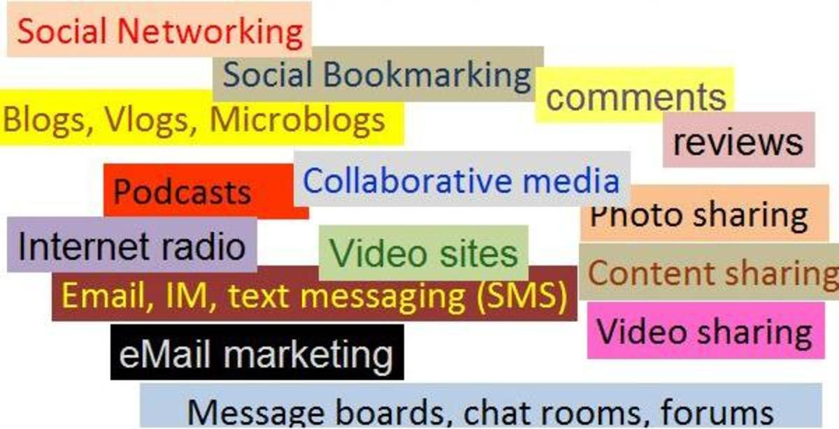 SOCIAL MEDIA's six genres