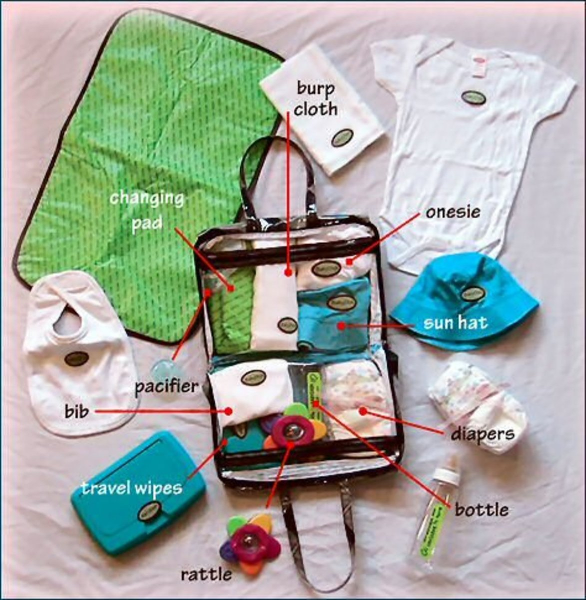 Pregnancy Checklist - What to pack for the Hospital for Labor and Delivery