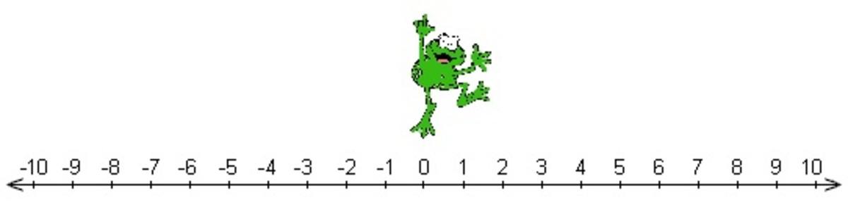 Frog Number Lint