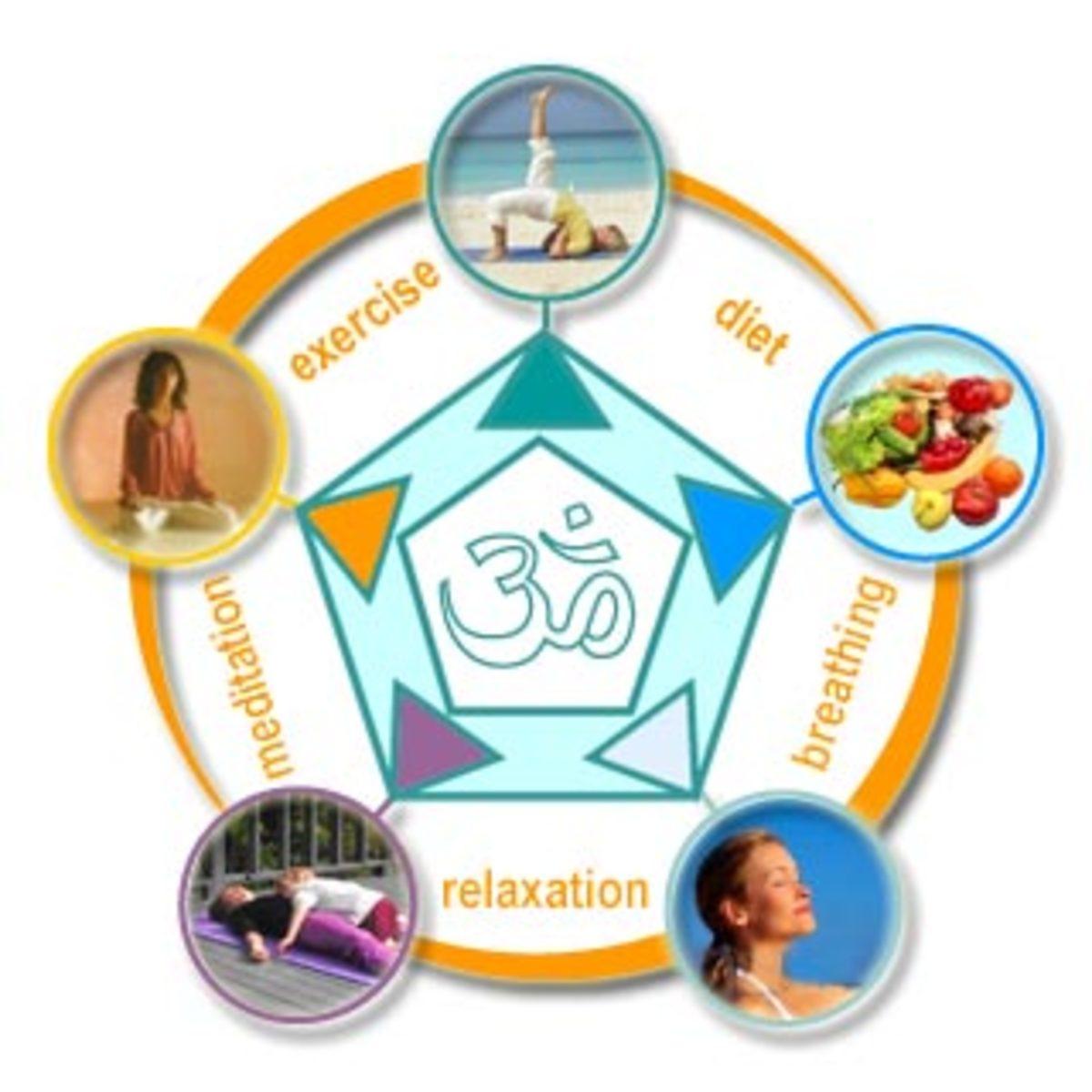 the-five-principles-of-yoga