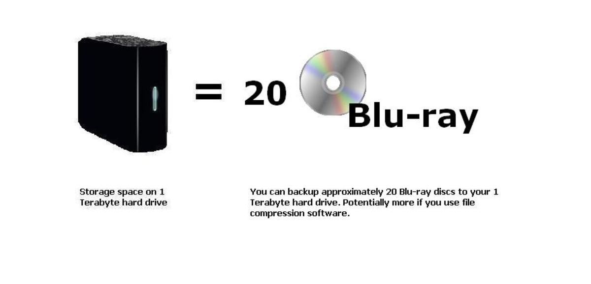 how-much-is-a-terabyte