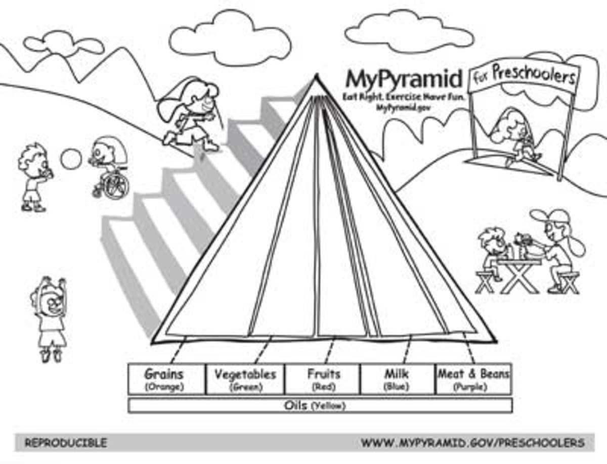 My Pyramid Food Coloring Sheet Printable For Preschoolers