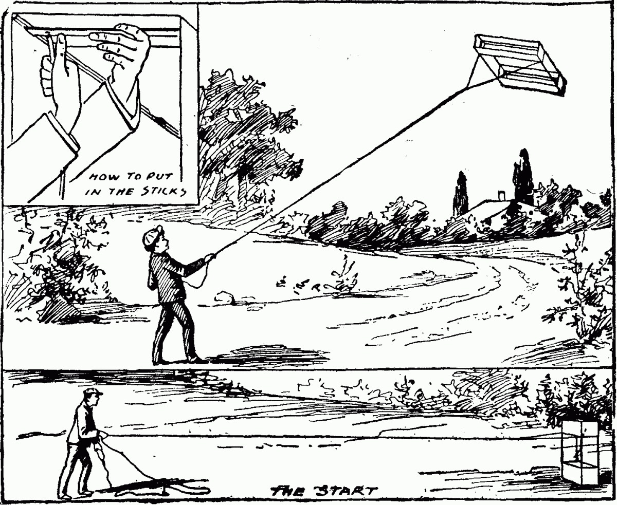 H.H. Clayton's, box kite from late 1800's.