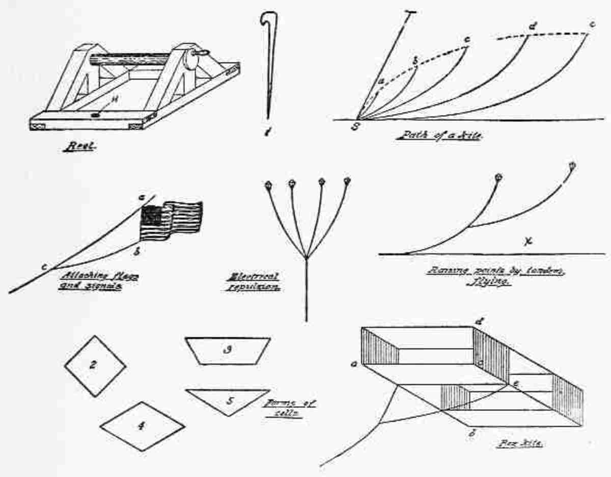 An early box kite design from 'The Children's Library'.