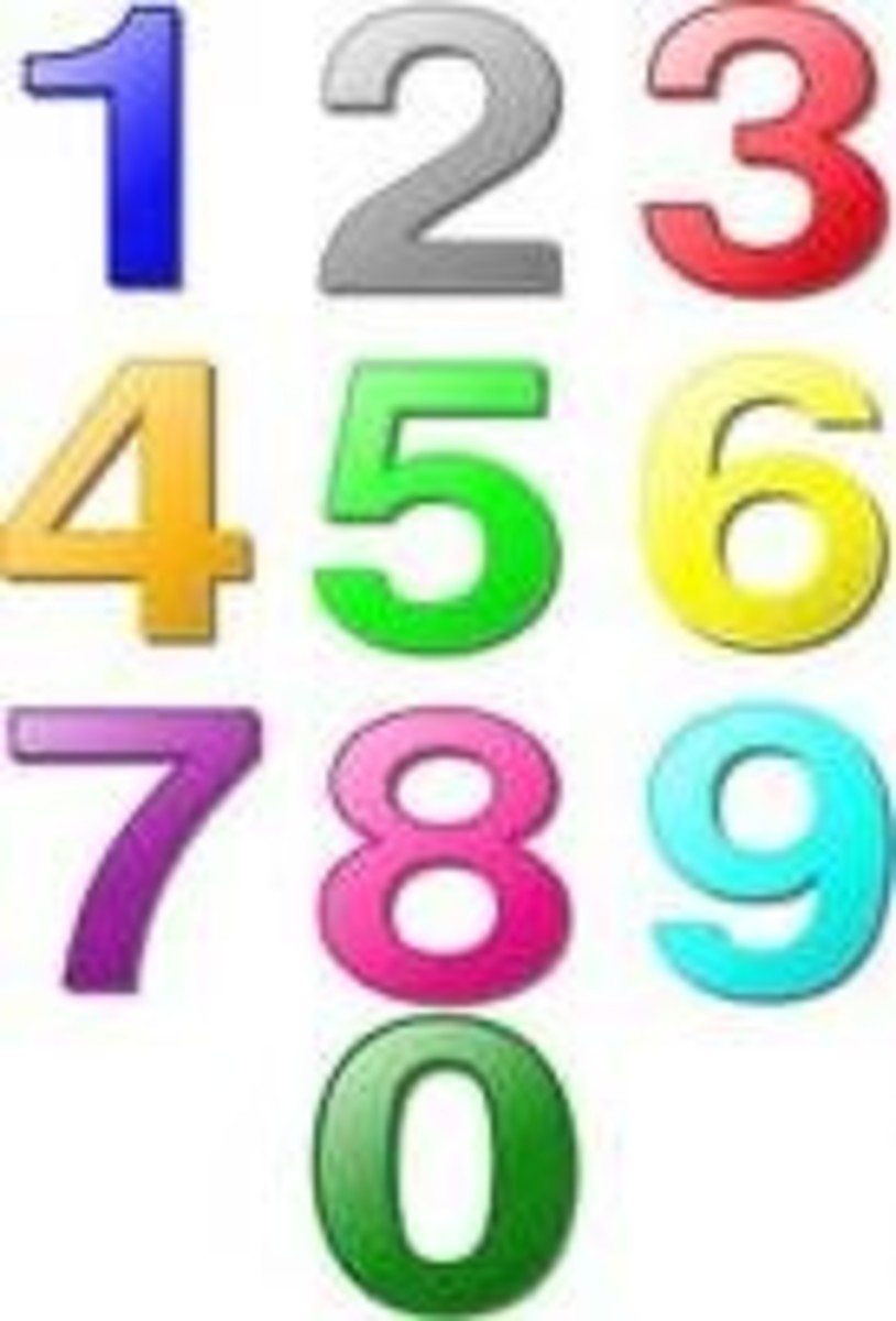 Numerology: How to Work out Your Challenge Numbers and what they Mean