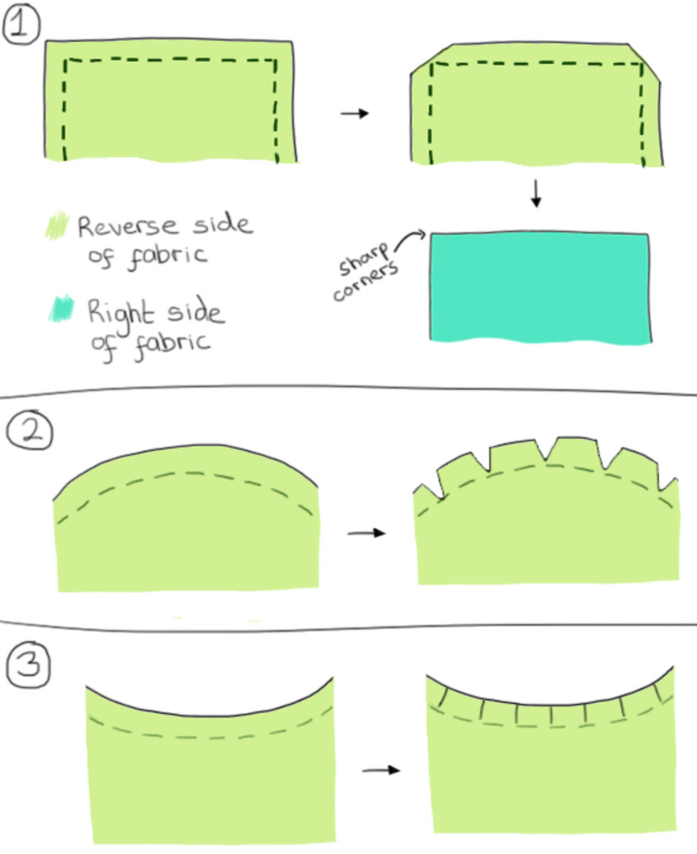 sewing-seams-notches