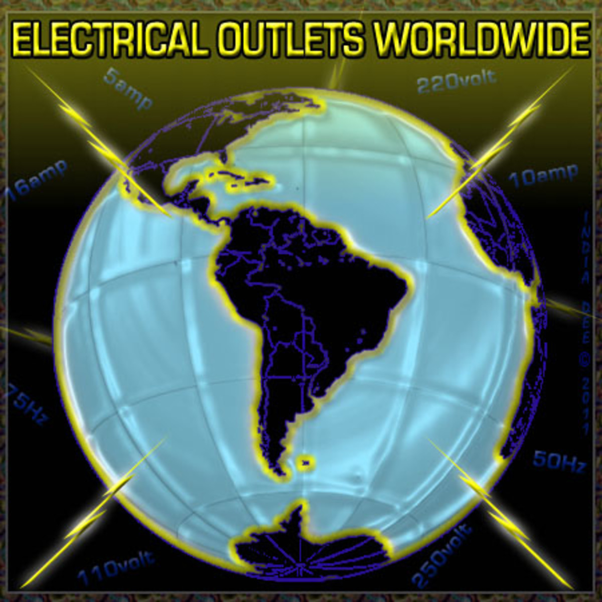 Electrical outlets around the world