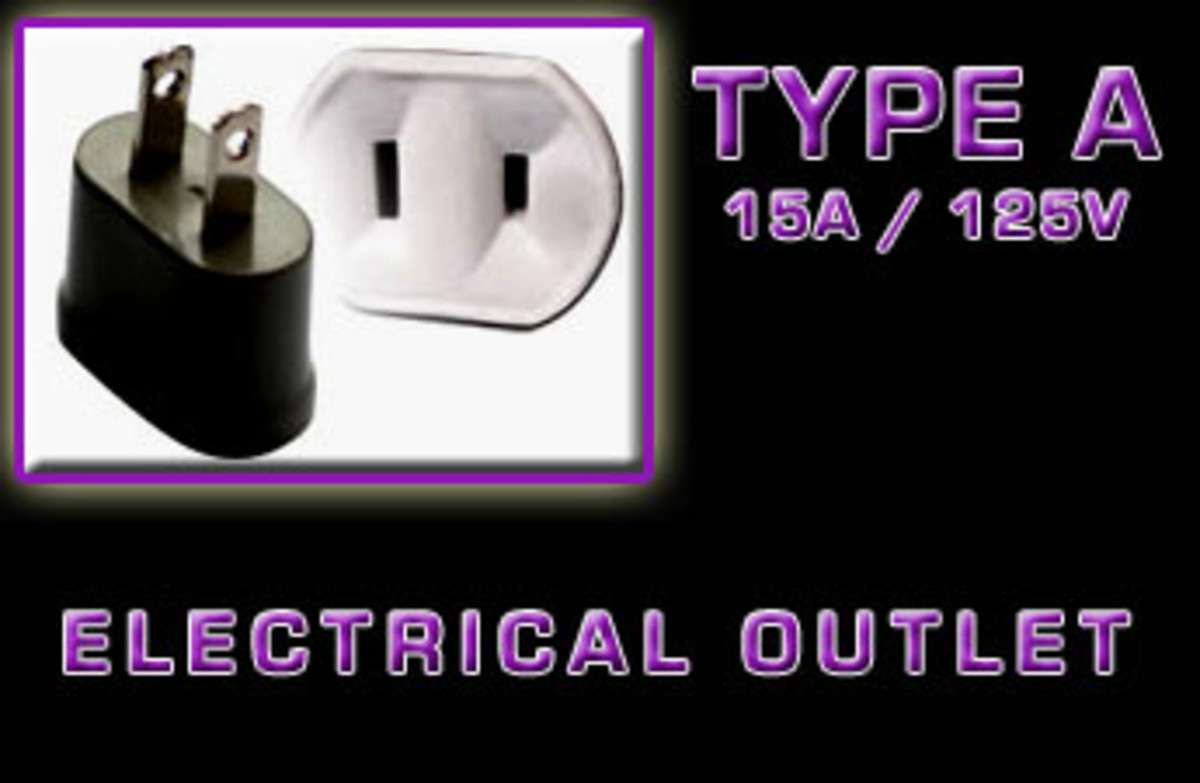 """Type A"" Electrical receptacle"