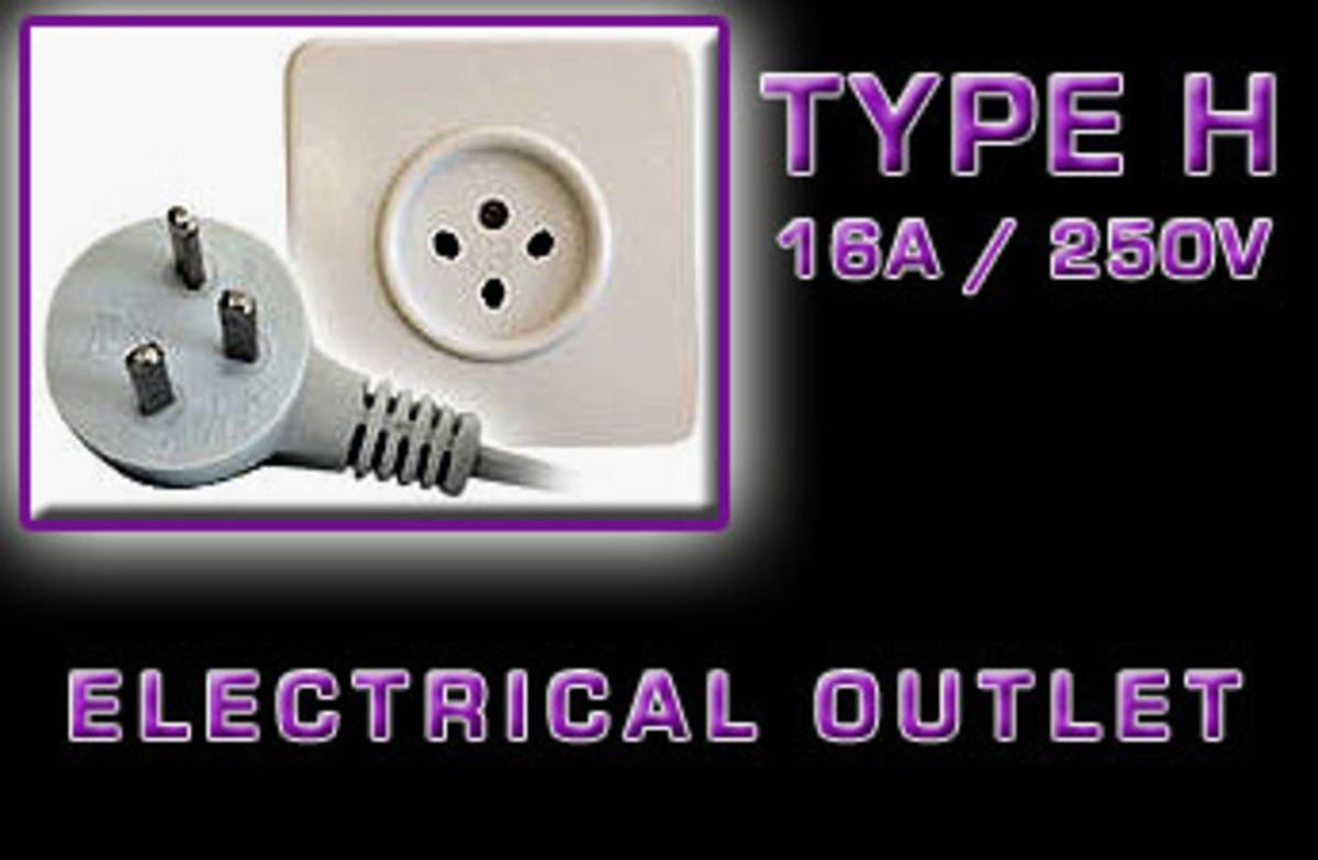The Type H Israeli electrical plug and outlet is completely unique to Israel. The 3-pin triangular formation is very easy to spot when compared to other types.