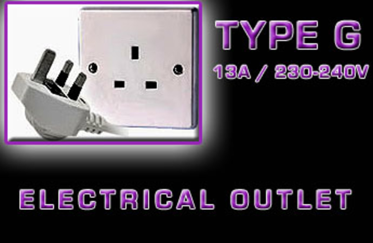 """Type G"" Electrical receptacle"