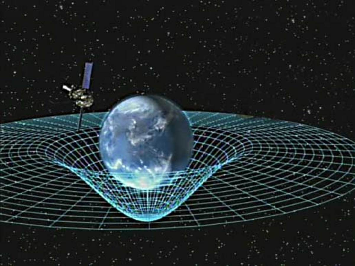 The Earth's gravitational pull, Kepler's Laws of Planetary Motion