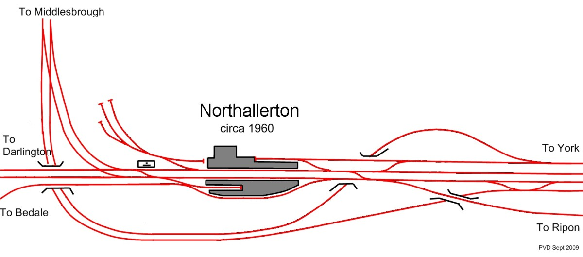 More ambitious is Northallerton.  The Leeds Northern line ran under the York- Newcastle main line to Stockton-on-Tees. Avoiding lines linked to the Up line to York (right), & connecting low-level line from Leeds ran into the Down platform