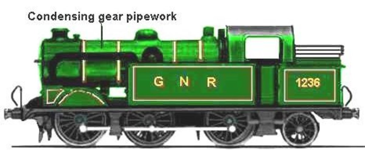 Great Northern Railway 0-6-2T with condenser pipes for working into Moorgate (London Underground station) in GNR green