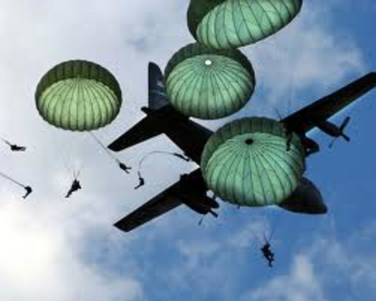 The Interesting History of the Parachute