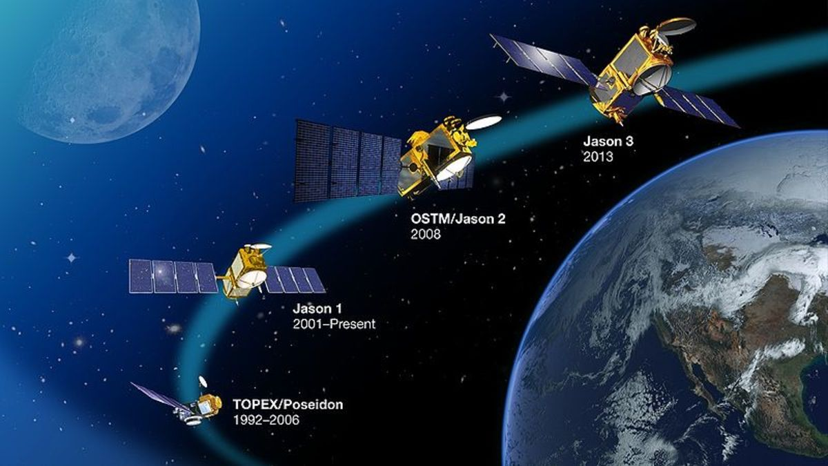 Articial satellites orbiting the Earth