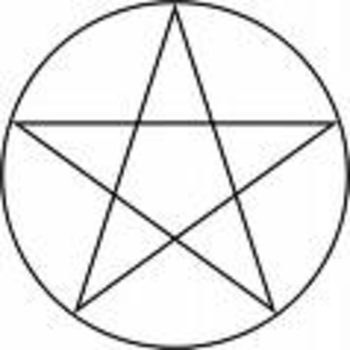 Pentacle - used to represent the elements, earth, air, fire, water and spirit and their interconnectivity.