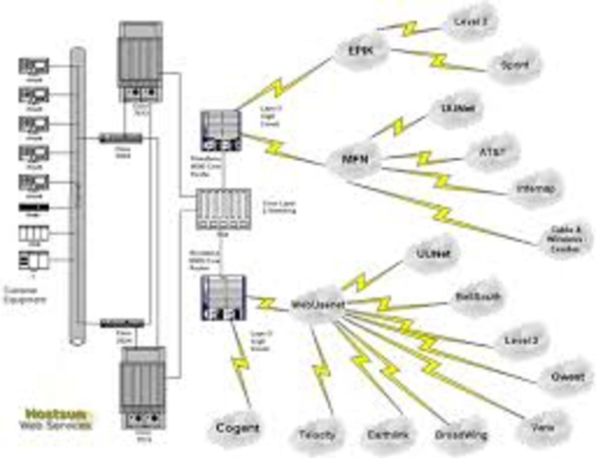 what-is-a-file-and-print-server-definition-and-differences
