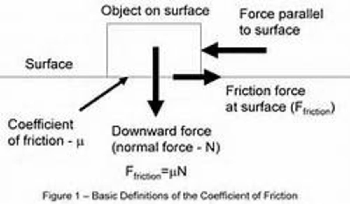 a-quick-look-at-friction
