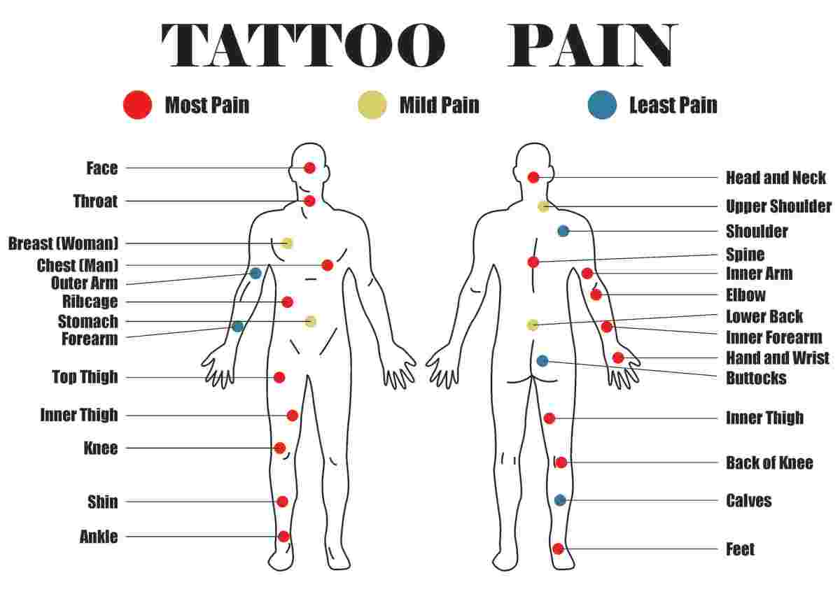 Best Place To Get A Tattoo - Roofing and Place Reenaonline.Com