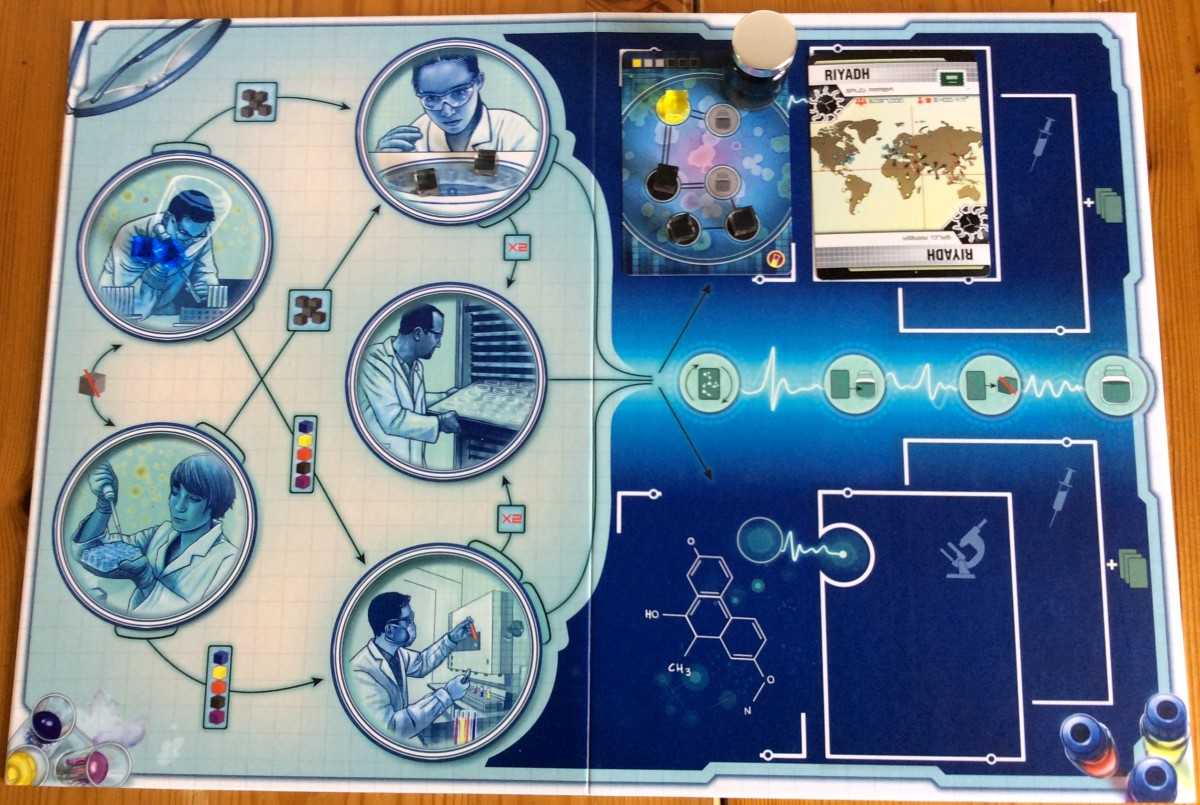 The Lab Challenge Game Board