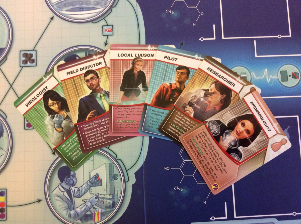 In The Lab New Role Cards