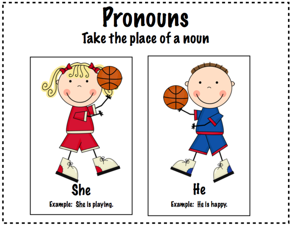 This is from one of many sites that focus on speech therapy. This is another indicator of how important part-of-speech, including pronouns are important to learn and master.
