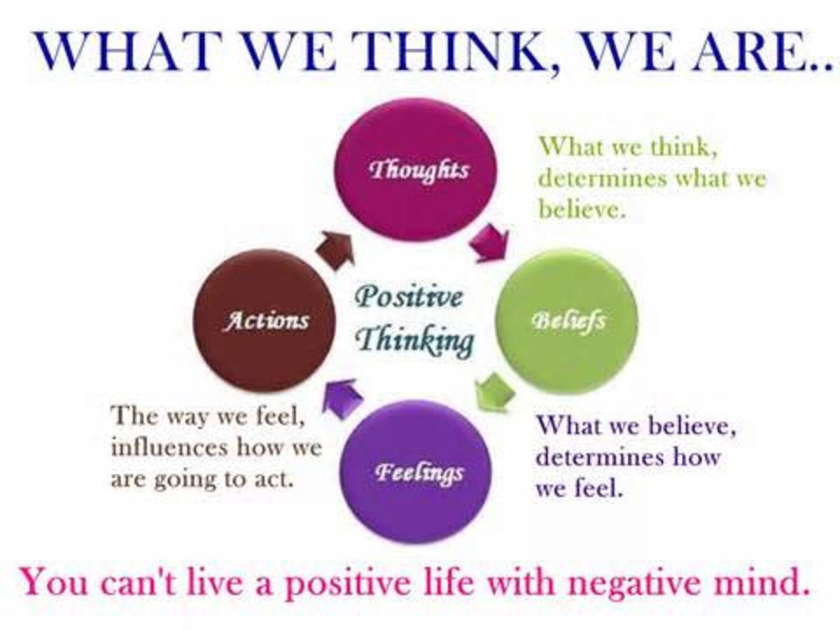 Thinking Negative will affect your brain.