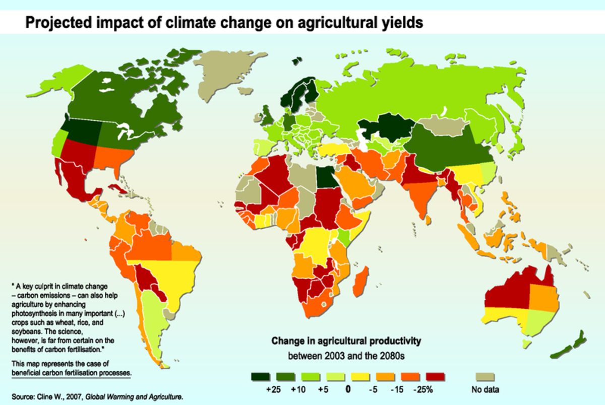 Impact of Climate Change on Crop Productivity