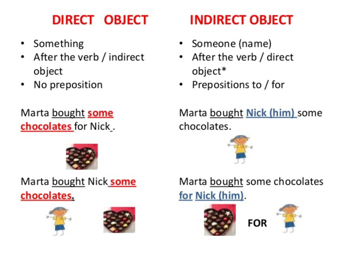 Direct & Indirect Objects