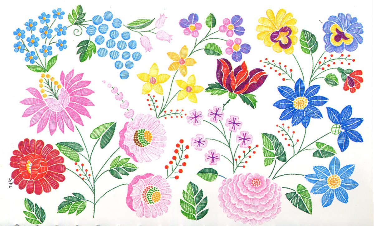 Example of  needlework from the Kalocsa region, it is just one of the Hungarian styles of hand embroidery.