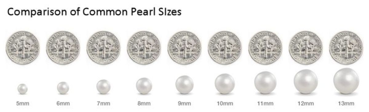 Pearl sizing chart
