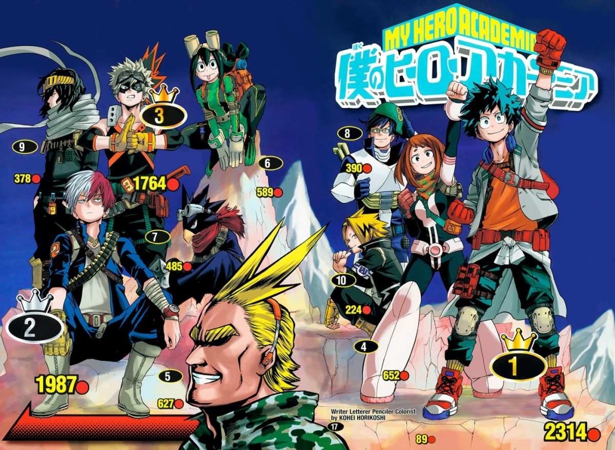From left to right: Shouta Aizawa, Shouto Todoroki, Katsuki Bakugou, Fumikage Tokoyami, Tsuyu Asui, All Might, Denki Kaminari, Tenya Iida, Ochako Uraraka and Izuku Midoriya.