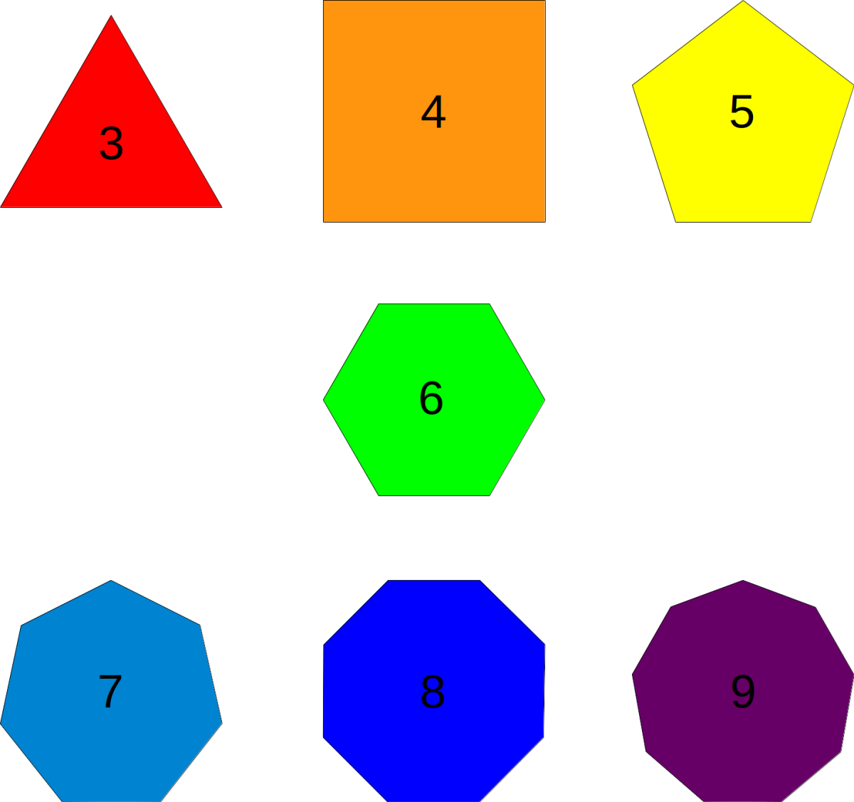 The Seven Lords of Hidden Amenti depicted 2-dimensional.