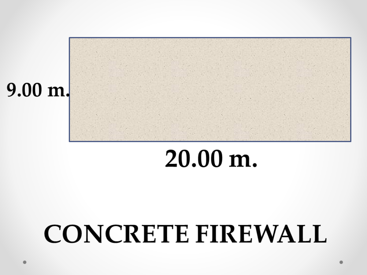 How to Estimate Painting of Concrete Walls