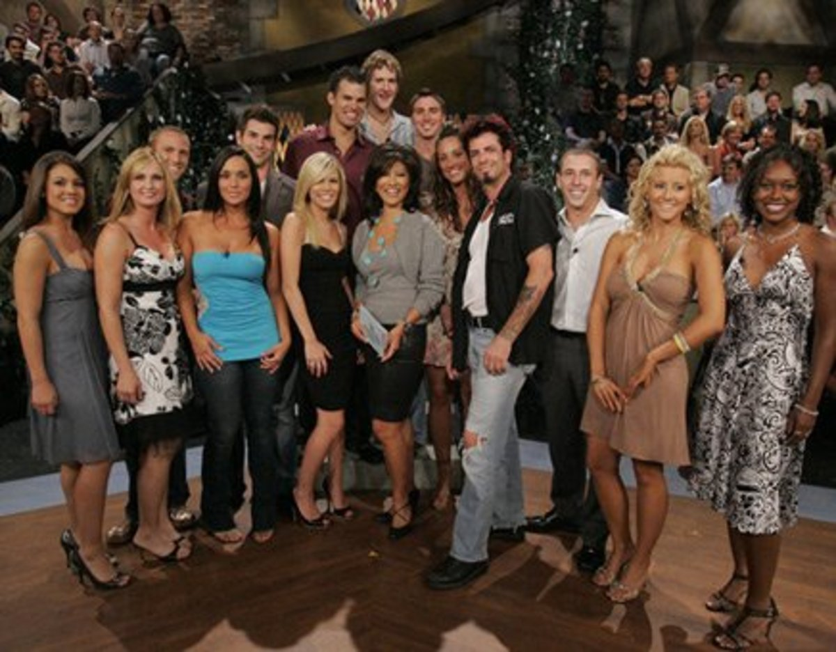 Big Brother Season 8 Cast