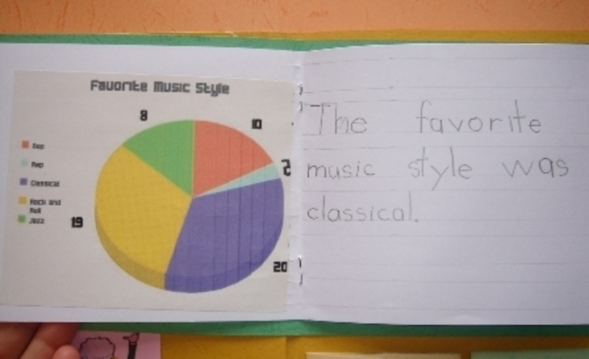 Math Pie Chart Graph
