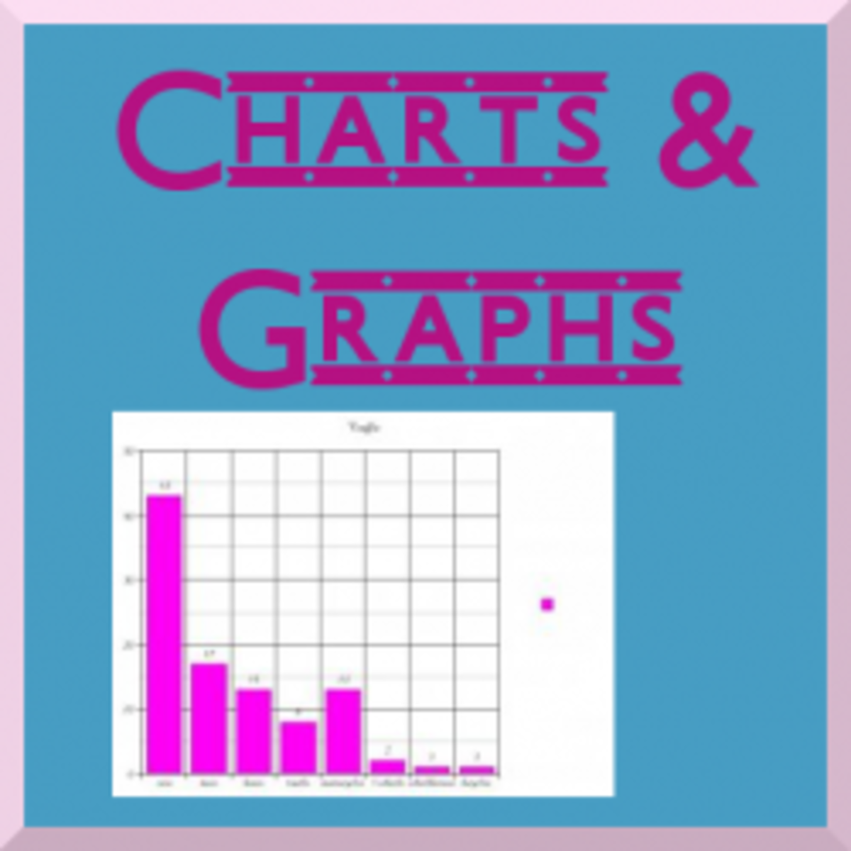 Charts and Graphs for Learning