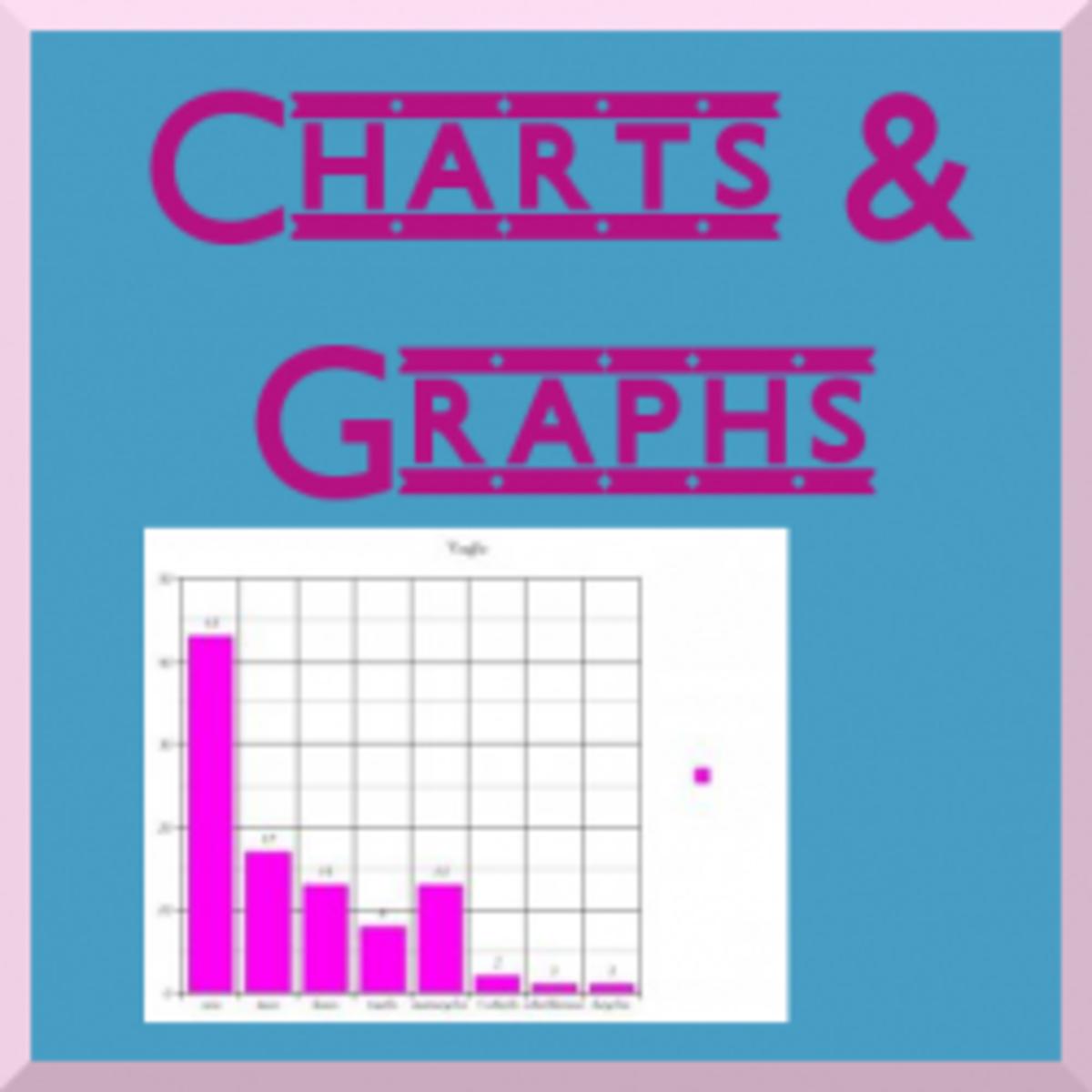 chartsandgraphs