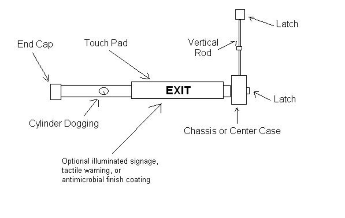 Illustrated Exit Device