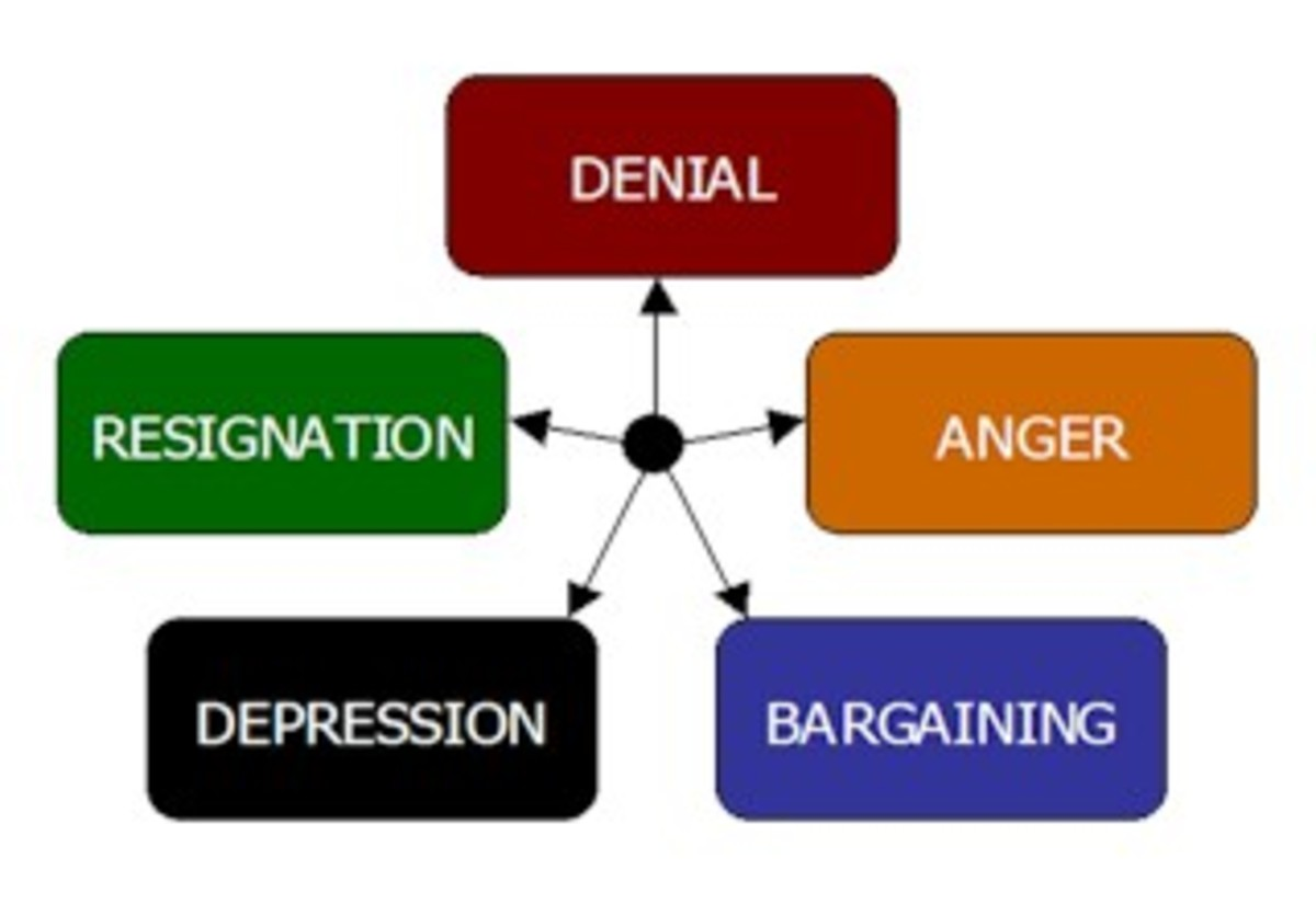 Stages of grief relationship break up