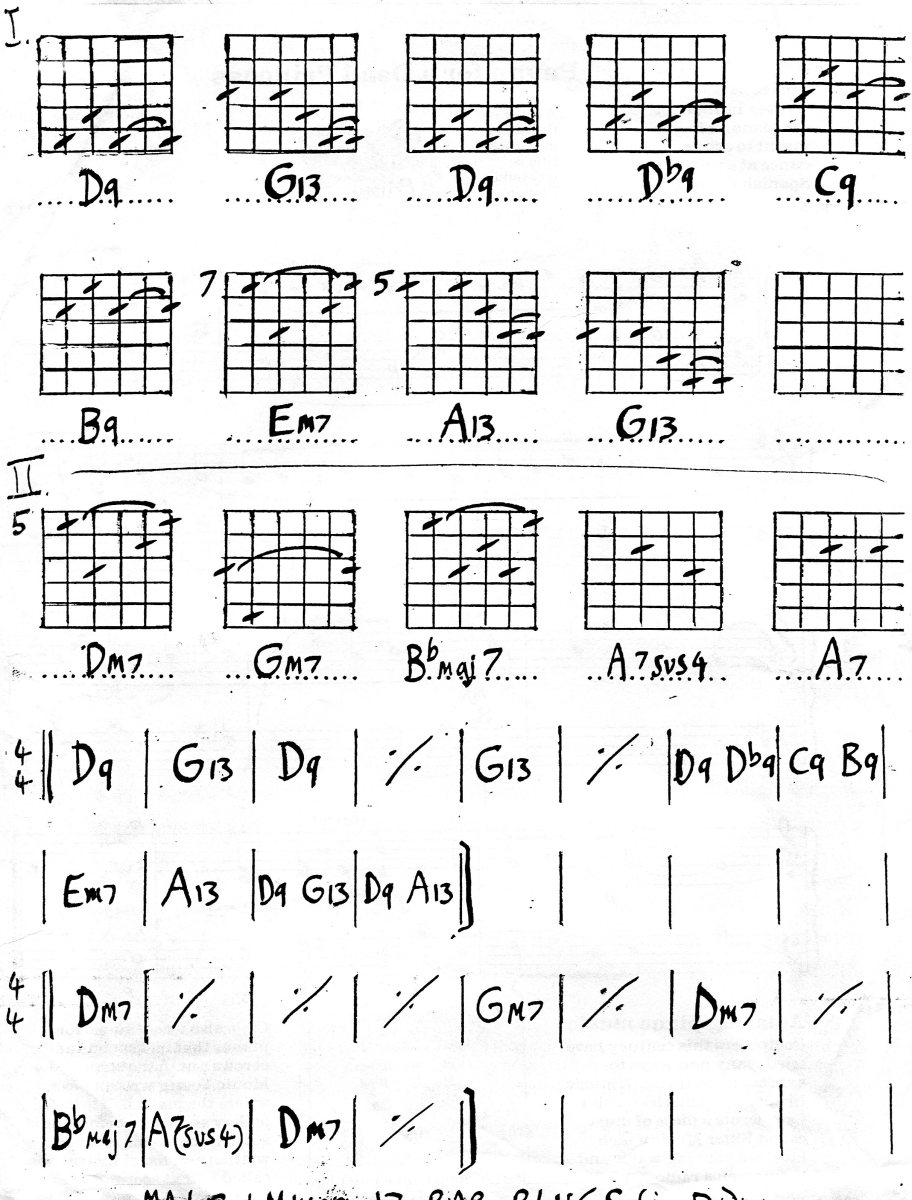 Blues Guitar Chords | HubPages