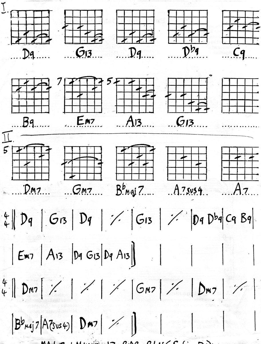 Guitar guitar chords key of d : Blues Guitar Chords