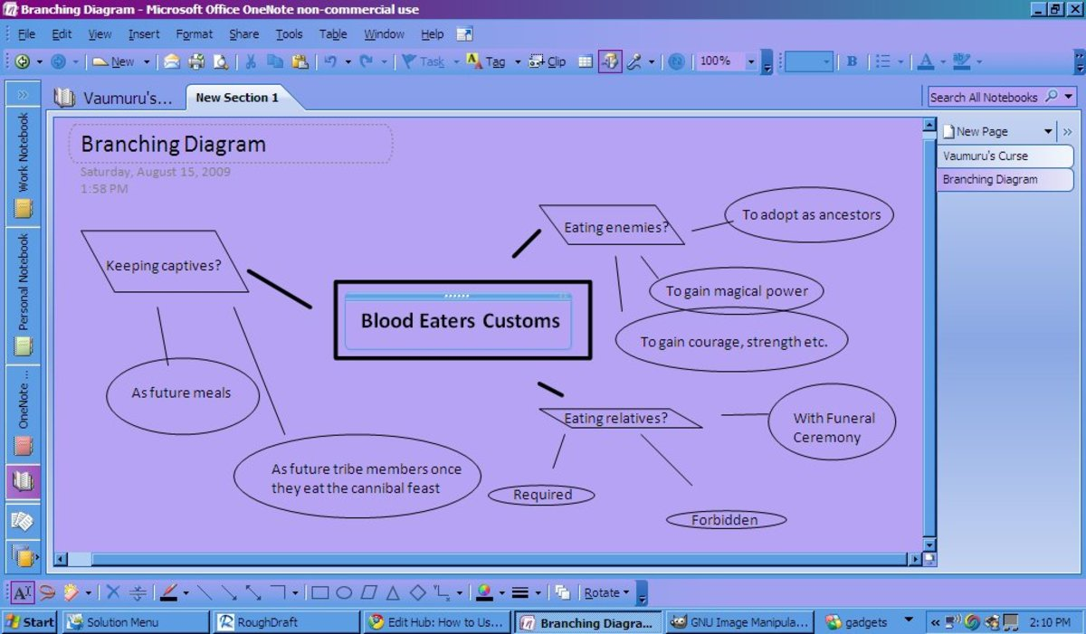 Branching diagram for Blood Eaters Customs about cannibalism, screen shot.