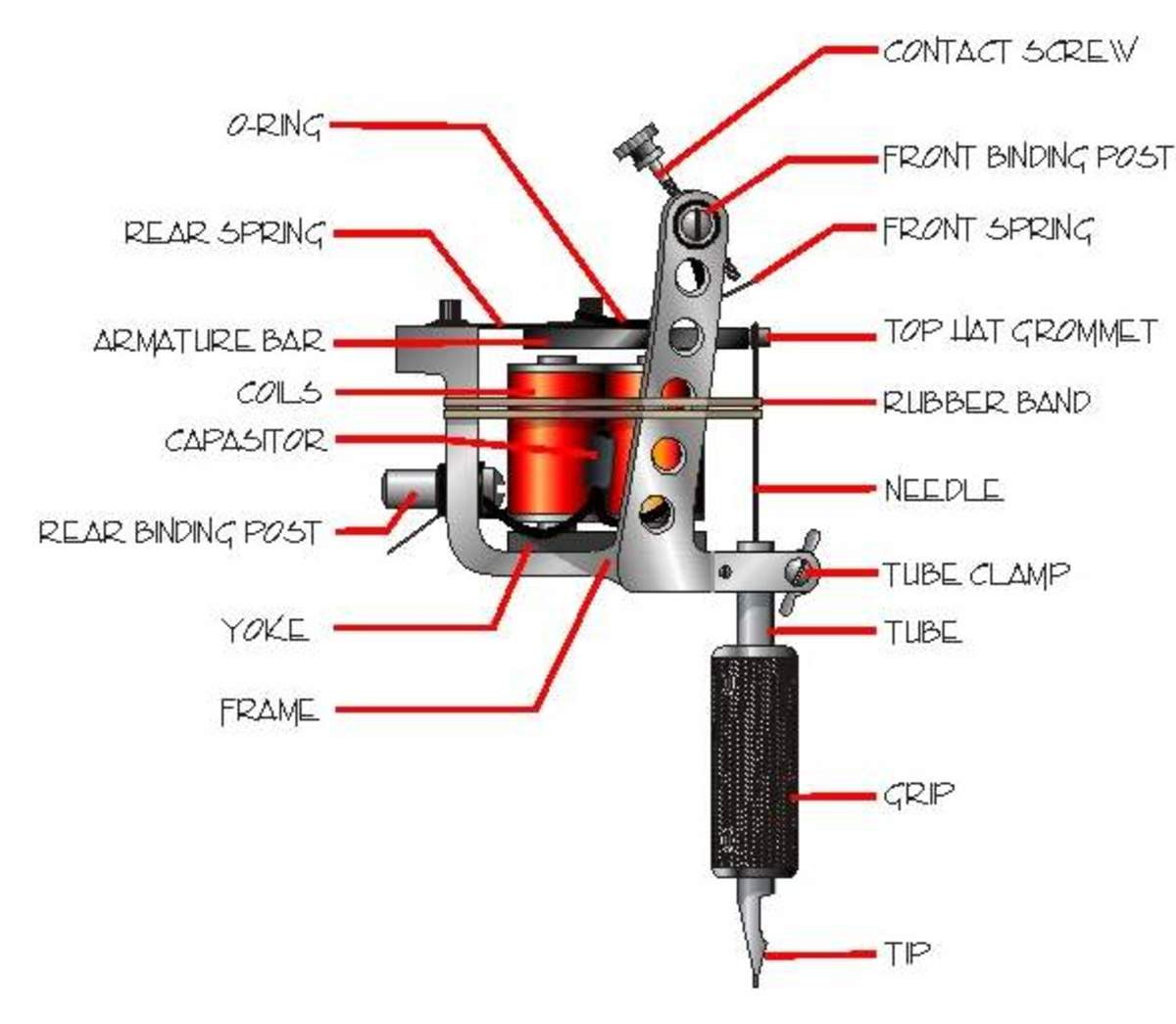 tattoo machine coil wiring diagram #10 Assembly Tattoo tattoo machine coil wiring diagram