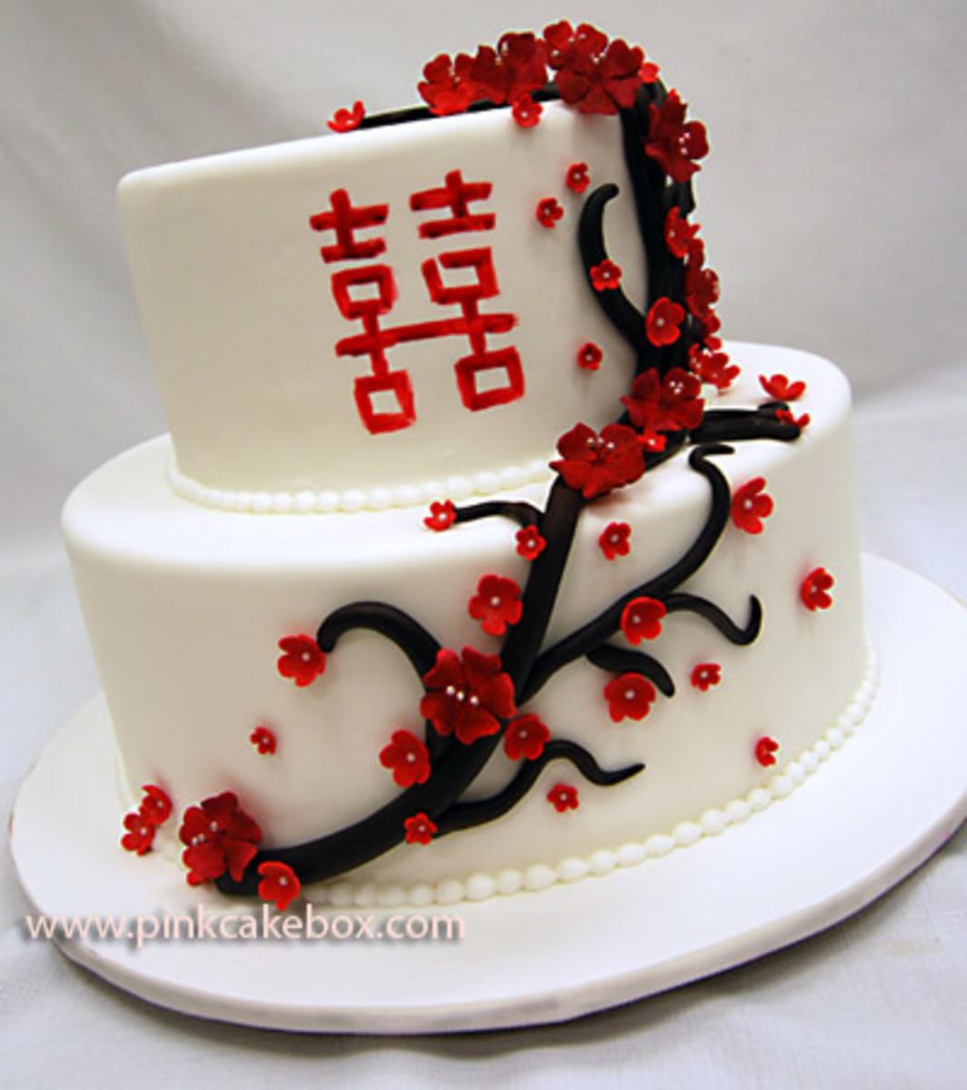 Photo from http://blog.pinkcakebox.com